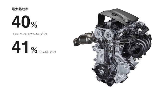 2.0リッター Dynamic Force Engine